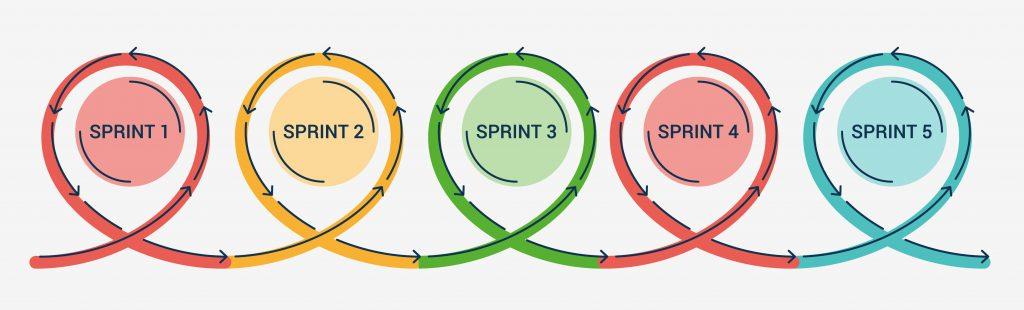 yag-yakma-fit-fizik-sprint